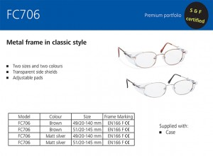 ZEISS-Safety-Eyewear-fc706