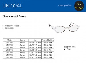 ZEISS-Safety-Eyewear-unioval